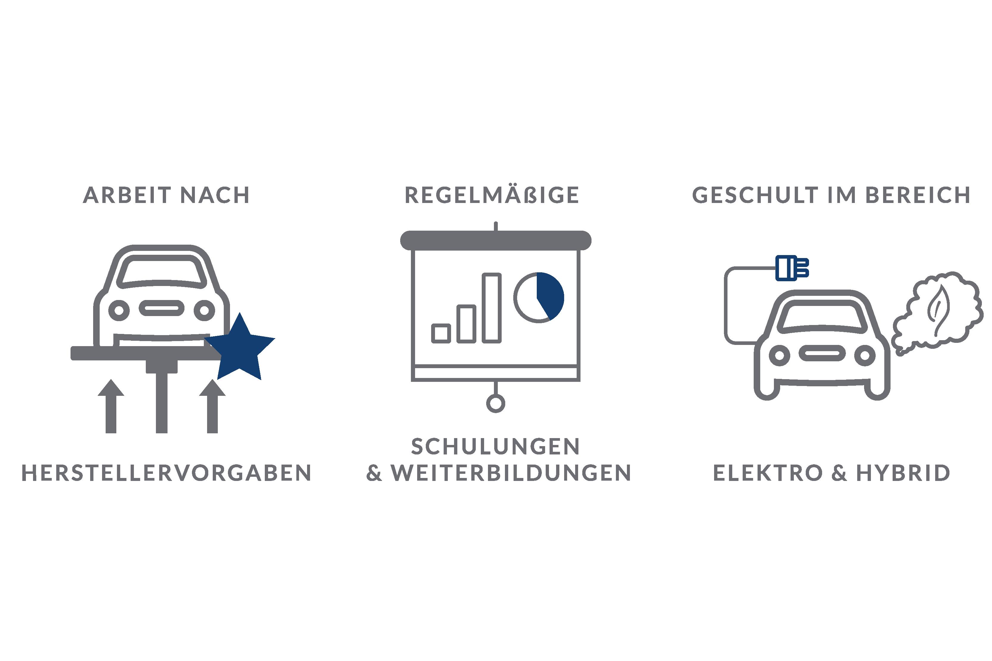 Qualität von Bosch - Autohaus Fuchs